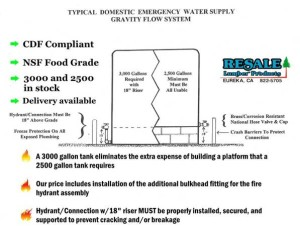 CDF Compliant Emergency Water Supply